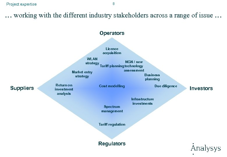8 Project expertise … working with the different industry stakeholders across a range of