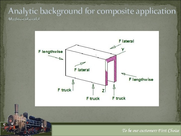 Analytic background for composite application Mechanical model To be our customers First Choice