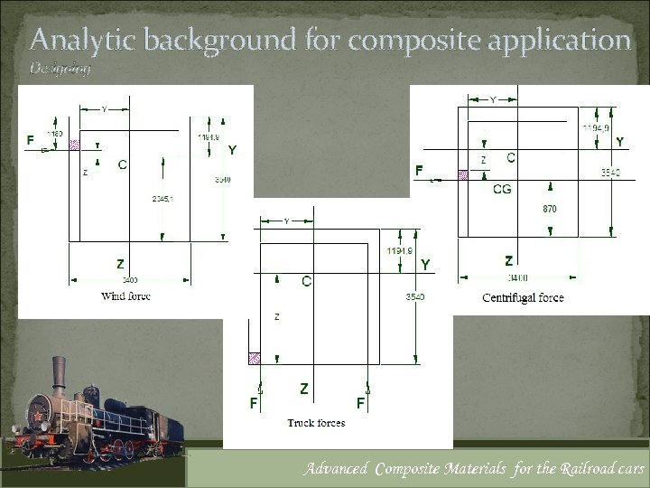 Analytic background for composite application Designing Advanced Composite Materials for the Railroad cars