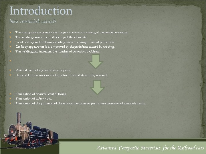 Introduction New materials search The main parts are complicated large structures consisting of the