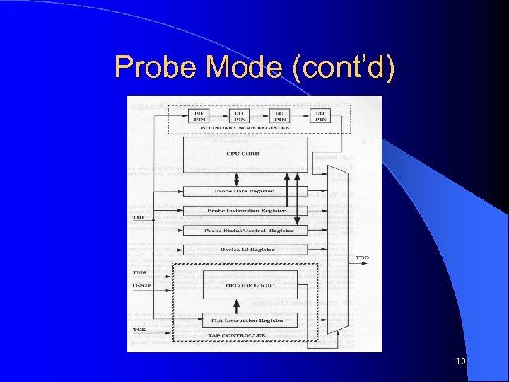 Probe Mode (cont'd) 10