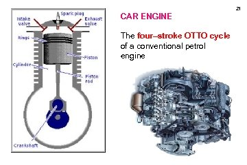 21 CAR ENGINE The four–stroke OTTO cycle of a conventional petrol engine