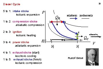 33 Diesel Cycle 5 to 1: intake stroke isobaric expansion P 1 to 2: