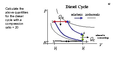 Calculate the above quantities for the diesel cycle with a compression ratio = 20