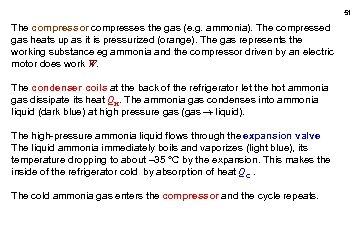 51 The compressor compresses the gas (e. g. ammonia). The compressed gas heats up