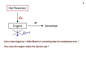 9 Hot Reservoir QH W Engine Surroundings QC= 0 Can a heat engine be