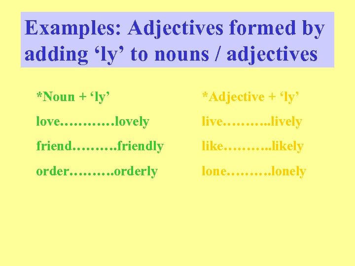 Examples: Adjectives formed by adding 'ly' to nouns / adjectives *Noun + 'ly' *Adjective
