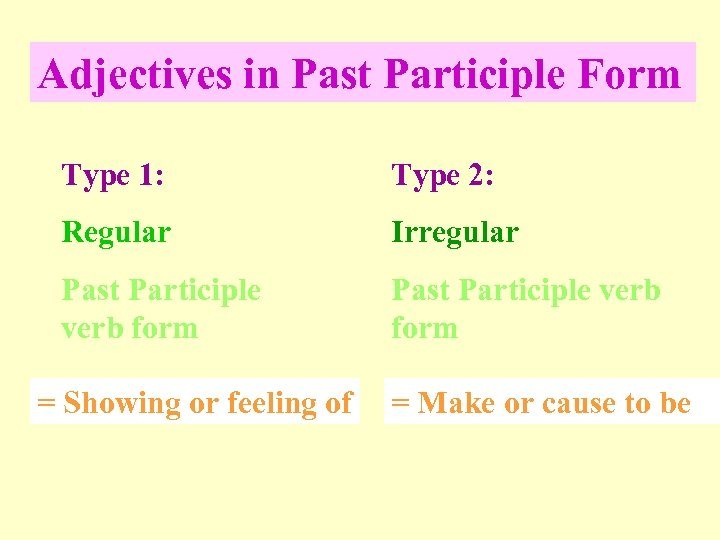 Adjectives in Past Participle Form Type 1: Type 2: Regular Irregular Past Participle verb
