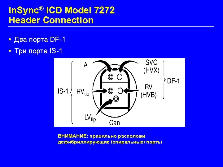 In. Sync® ICD Model 7272 Header Connection • Два порта DF-1 • Три порта