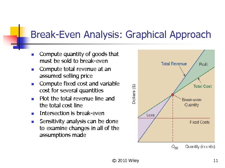 Break-Even Analysis: Graphical Approach n n n Compute quantity of goods that must be