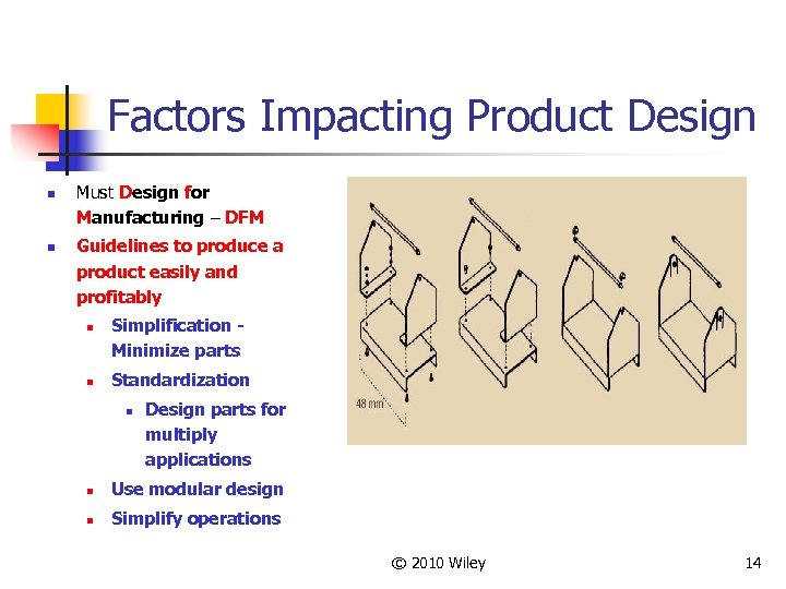 Factors Impacting Product Design n n Must Design for Manufacturing – DFM Guidelines to