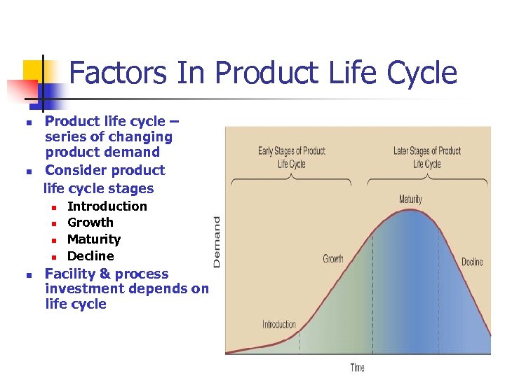 Factors In Product Life Cycle n n Product life cycle – series of changing