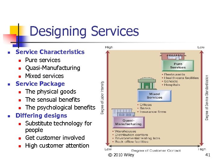 Designing Services n n n Service Characteristics n Pure services n Quasi-Manufacturing n Mixed