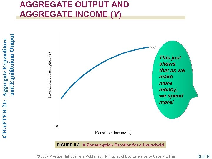 CHAPTER 21: Aggregate Expenditure and Equilibrium Output AGGREGATE OUTPUT AND AGGREGATE INCOME (Y) This