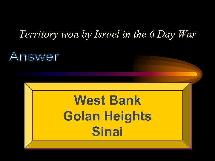Territory won by Israel in the 6 Day War West Bank Golan Heights Sinai