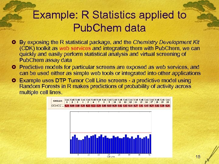 Example: R Statistics applied to Pub. Chem data £ By exposing the R statistical