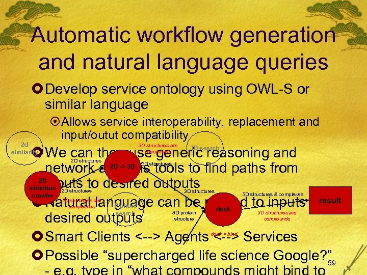 Automatic workflow generation and natural language queries £ Develop service ontology using OWL-S or