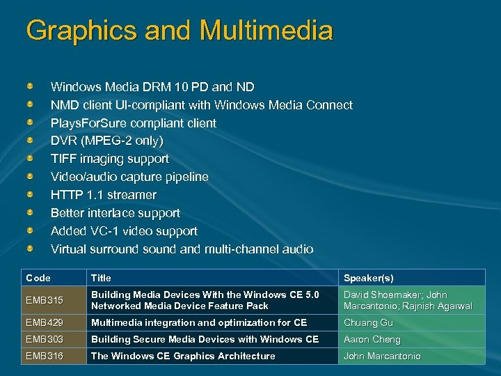 Graphics and Multimedia Windows Media DRM 10 PD and ND NMD client UI-compliant with