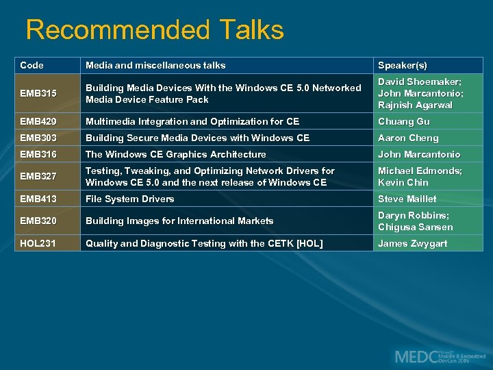 Recommended Talks Code Media and miscellaneous talks Speaker(s) EMB 315 Building Media Devices With