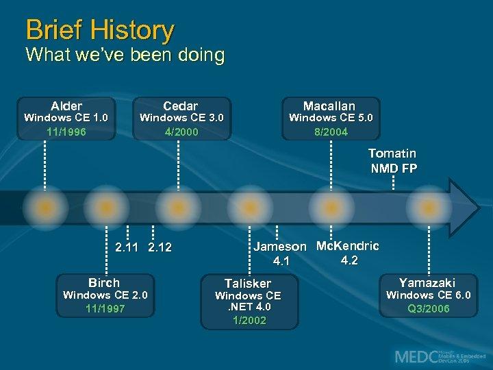 Brief History What we've been doing Alder Cedar Windows CE 1. 0 11/1996 Macallan