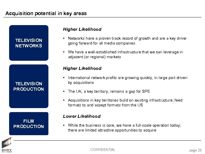 Acquisition potential in key areas Higher Likelihood TELEVISION NETWORKS • Networks have a proven