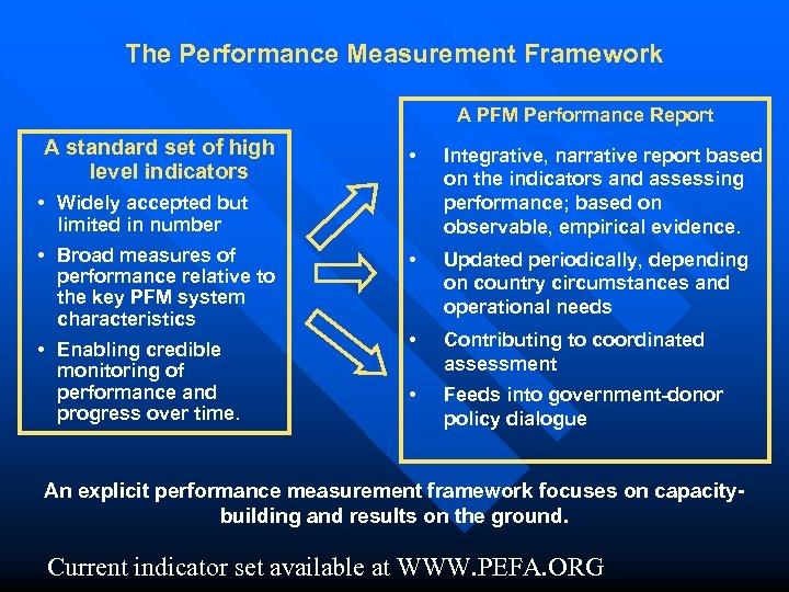 The Performance Measurement Framework A PFM Performance Report A standard set of high level