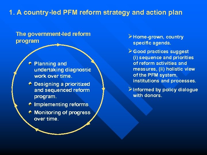 1. A country-led PFM reform strategy and action plan The government-led reform program Ø