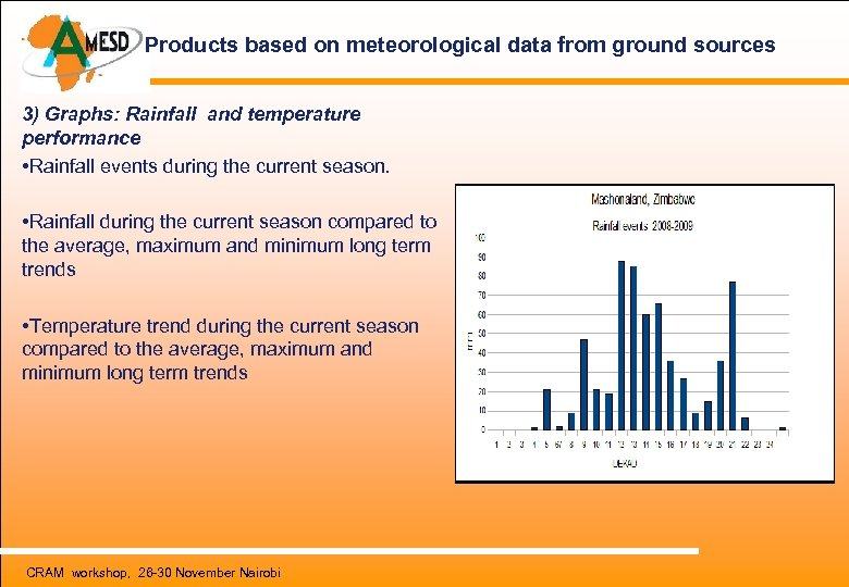 Products based on meteorological data from ground sources 3) Graphs: Rainfall and temperature performance