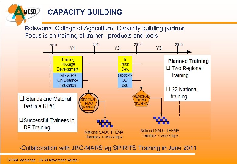 CAPACITY BUILDING Botswana College of Agriculture- Capacity building partner Focus is on training of