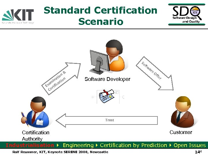 Standard Certification Scenario So ftw & ion t ina tion am ca Ex rtifi