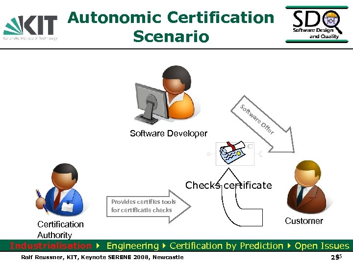 Autonomic Certification Scenario So ftw Software Developer ar e. O ffe r Checks certificate