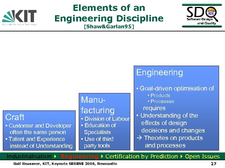 Elements of an Engineering Discipline [Shaw&Garlan 95] Engineering • Goal-driven optimisation of Craft •