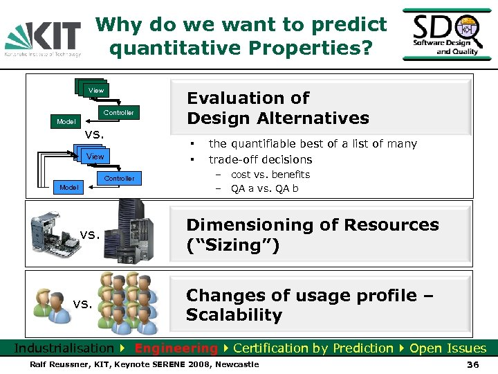 Why do we want to predict quantitative Properties? View Model Controller vs. View Controller