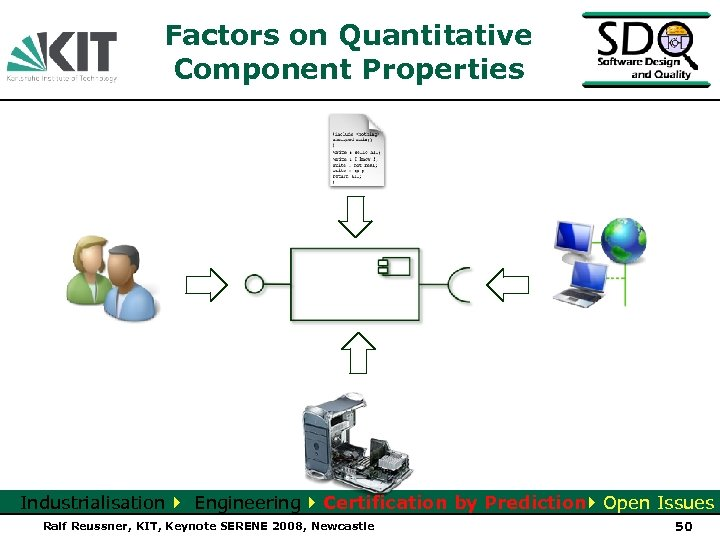 Factors on Quantitative Component Properties Industrialisation Engineering Certification by Prediction Open Issues Ralf Reussner,