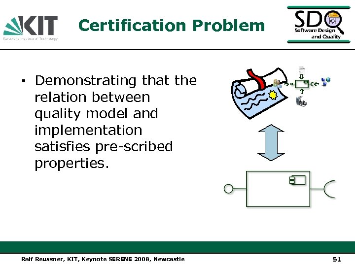 Certification Problem ▪ Demonstrating that the relation between quality model and implementation satisfies pre-scribed