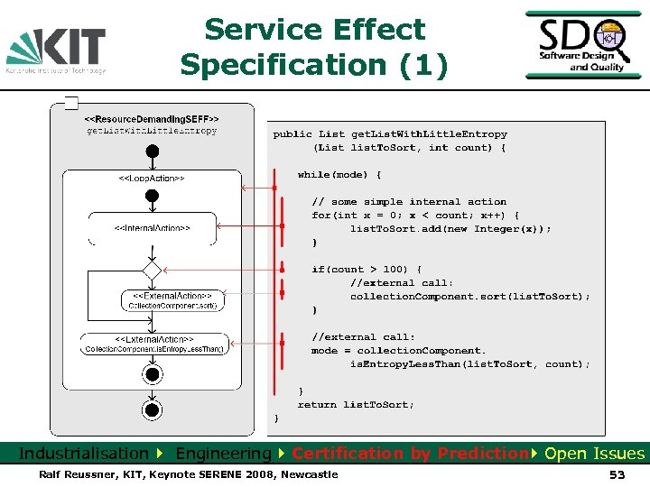 Service Effect Specification (1) Industrialisation Engineering Certification by Prediction Open Issues Ralf Reussner, KIT,