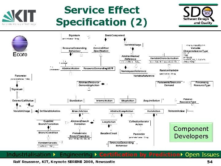 Service Effect Specification (2) Ecore Component Developers Industrialisation Engineering Certification by Prediction Open Issues