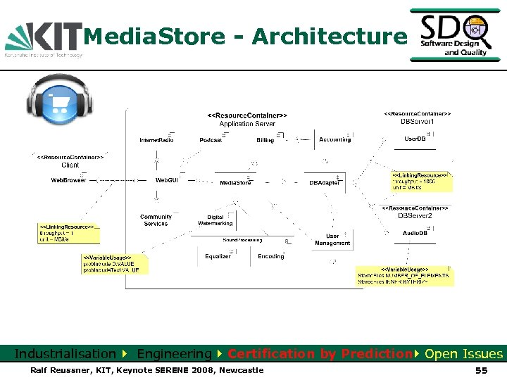Media. Store - Architecture Industrialisation Engineering Certification by Prediction Open Issues Ralf Reussner, KIT,