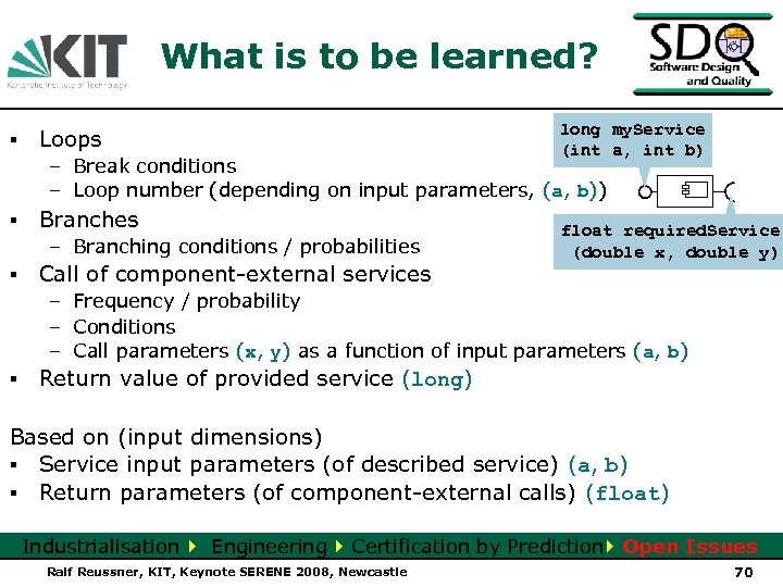 What is to be learned? ▪ Loops long my. Service (int a, int b)