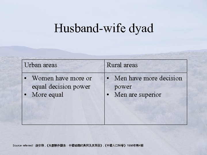 Husband-wife dyad Urban areas Rural areas • Women have more or equal decision power