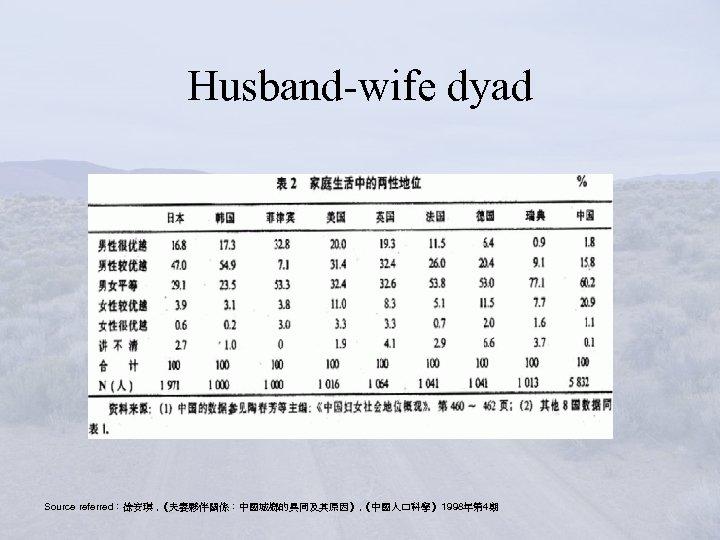 Husband-wife dyad Source referred:徐安琪 , 《夫妻夥伴關係:中國城鄉的異同及其原因》, 《中國人口科學》1998年第 4期