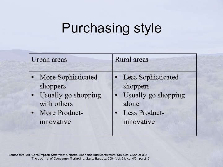 Purchasing style Urban areas Rural areas • More Sophisticated shoppers • Usually go shopping