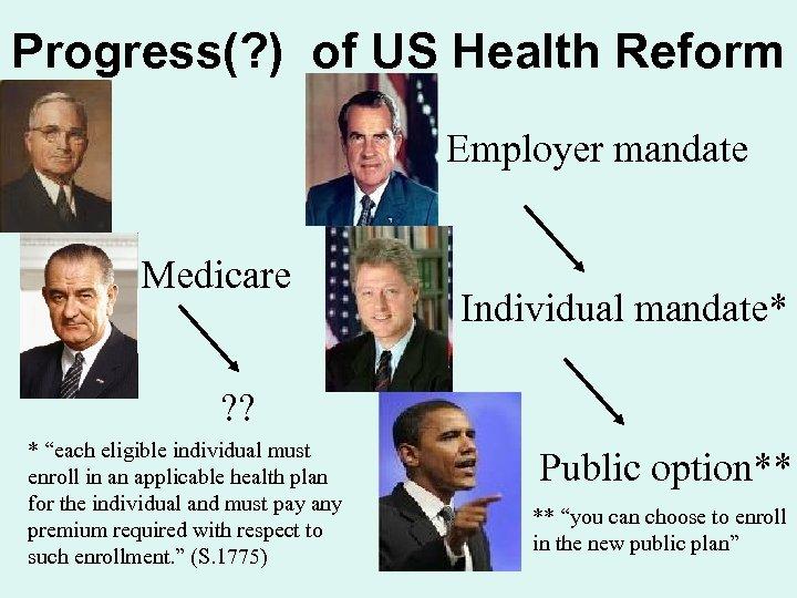 Progress(? ) of US Health Reform Employer mandate Medicare Individual mandate* ? ? *