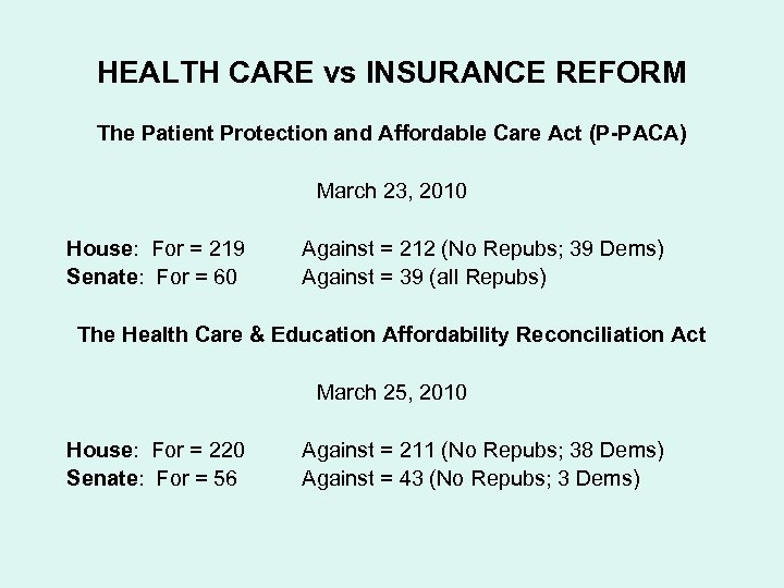 HEALTH CARE vs INSURANCE REFORM The Patient Protection and Affordable Care Act (P-PACA) March