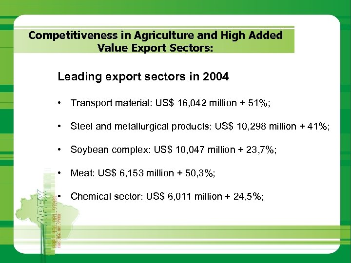 Competitiveness in Agriculture and High Added Value Export Sectors: Leading export sectors in 2004