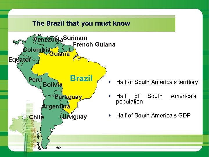The Brazil that you must know Venezuela. Surinam French Guiana Colombia Guiana Equator Peru