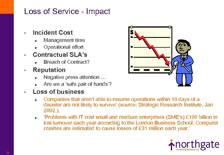 Loss of Service - Impact • Incident Cost ► ► • Contractual SLA's ►