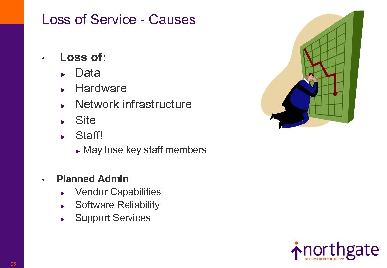 Loss of Service - Causes • Loss of: ► Data ► Hardware ► Network