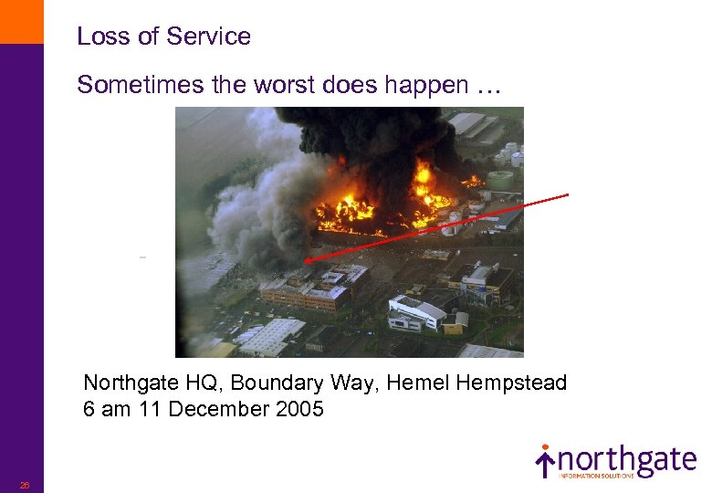 Loss of Service Sometimes the worst does happen … Northgate HQ, Boundary Way, Hemel