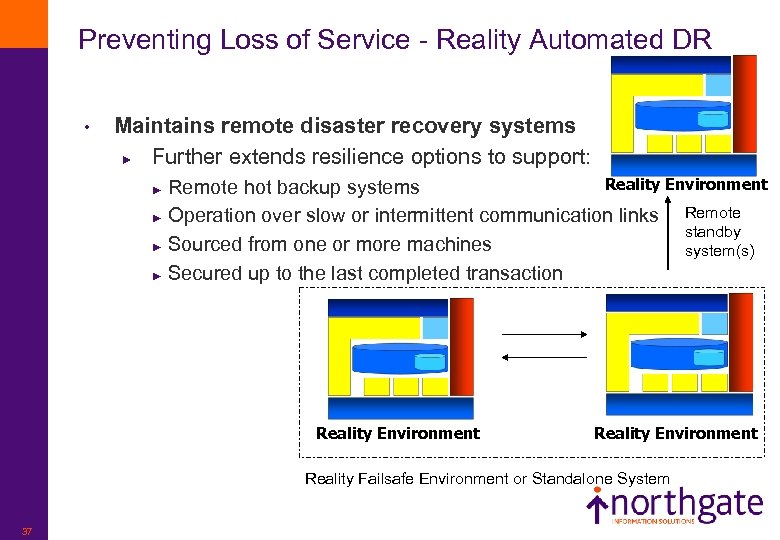 Preventing Loss of Service - Reality Automated DR • Maintains remote disaster recovery systems